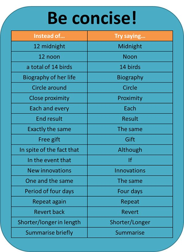 19 Examples of Redundancy - the needless repetition of words, phrases, sentences, paragraphs or ideas.