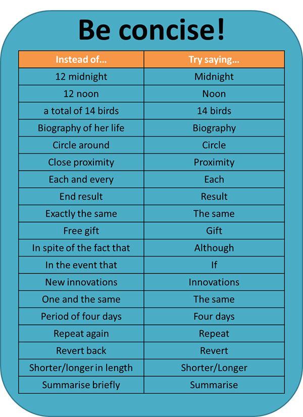 Ejemplos de redundancia.  #Aprendeingles