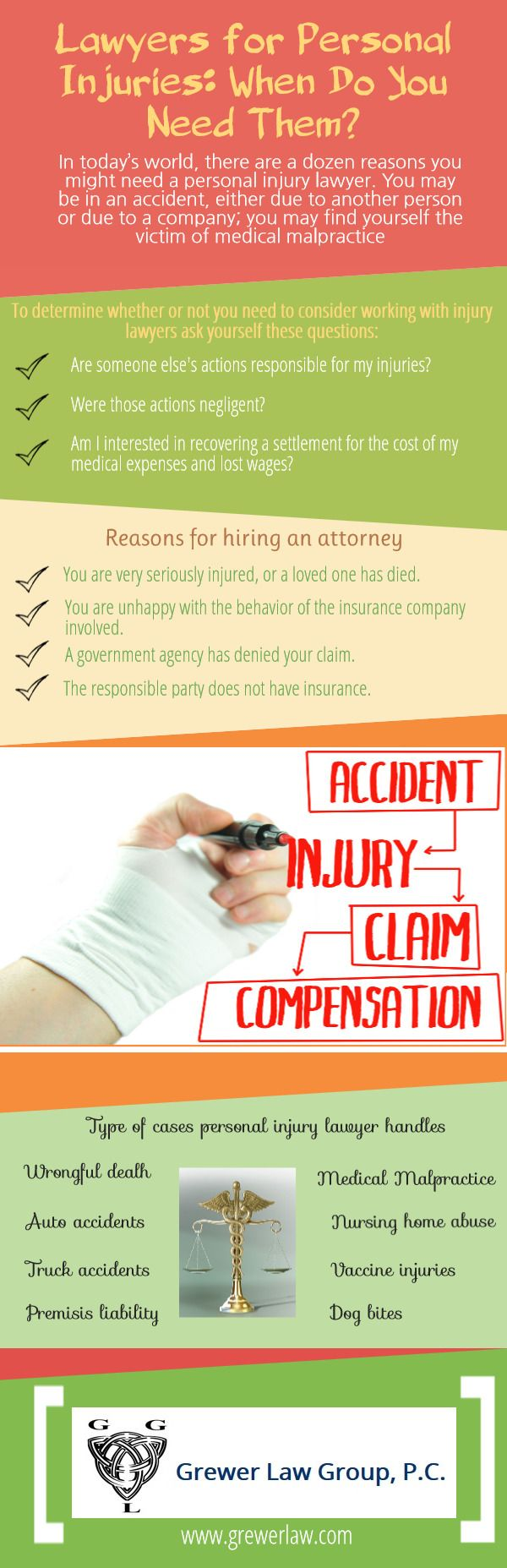 Lawyers for personal injuries - when do you need them?