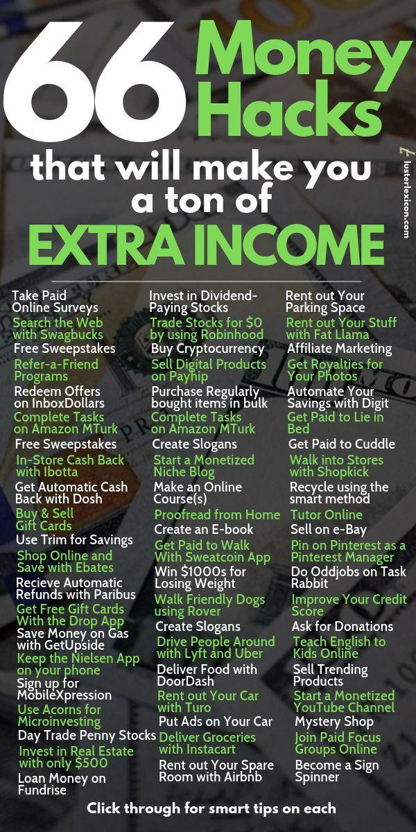 66 Money Hacks, mit denen Sie jede Menge zusätzliches Einkommen erzielen