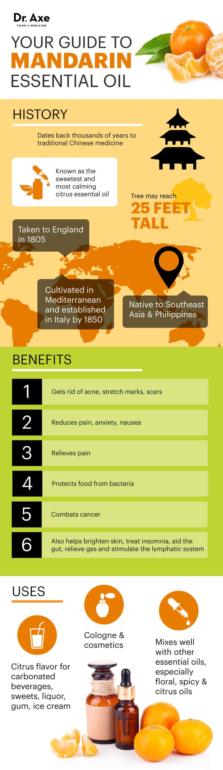 All about mandarin essential oil - Dr. Axe http://www.draxe.com #health #holistic #natural