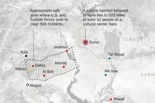 Why Turkey Is Fighting the Kurds Who Are Fighting ISIS - The New York Times