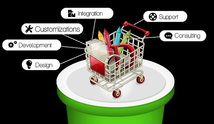 Hire Magento Programmer for Magento Ecommerce Development. Our Dedicated Magento Developer provides you best Magento solution for Ecommerce sites