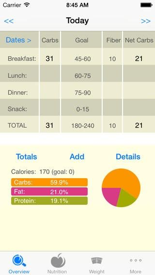 best carb tracking app iphone