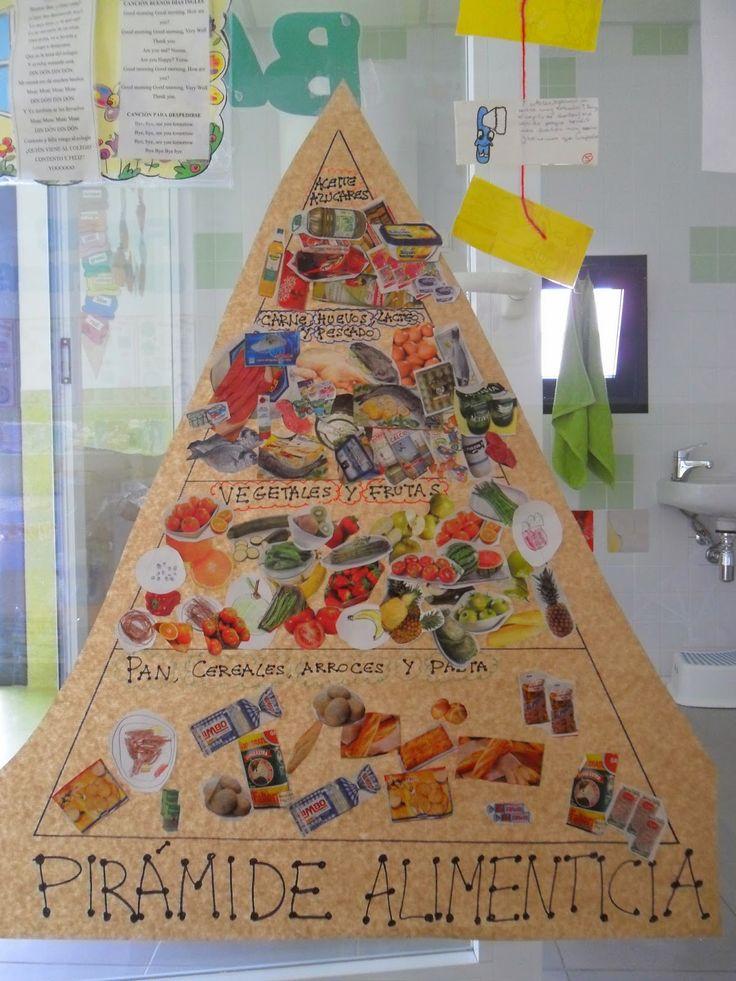 Materiales para Educación Infantil: LOS ALIMENTOS