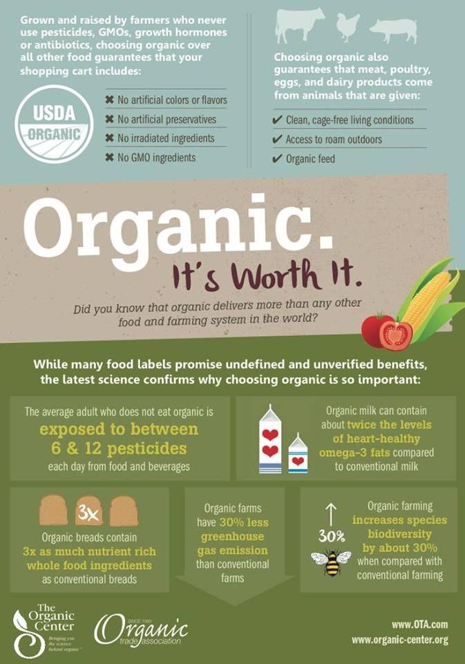Organic. It's Worth It........
