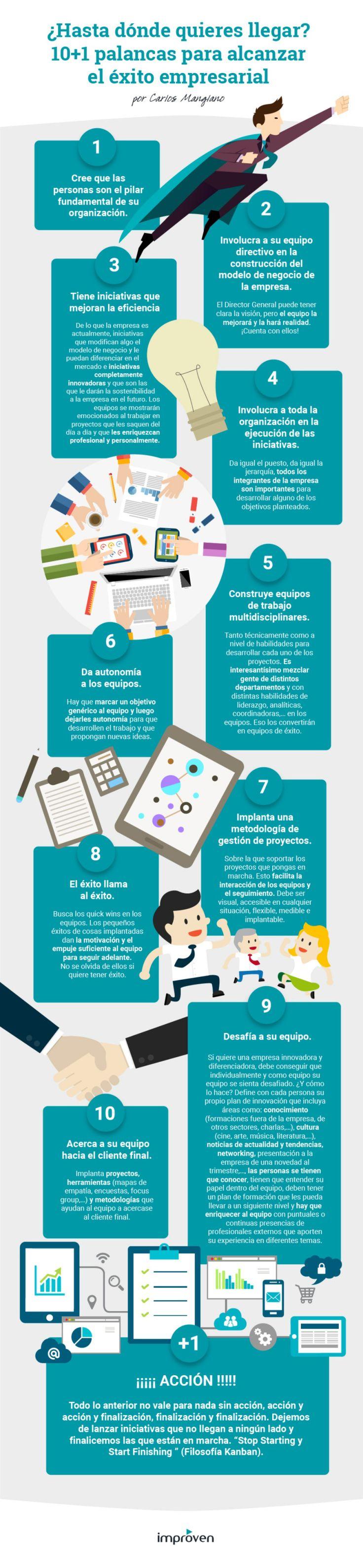 10+1 palancas para conseguir el éxito empresarial #infografia #infographic #entrepreneurship