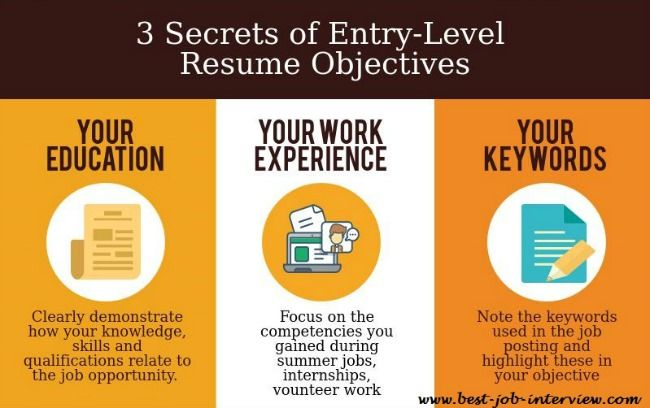 3 Secrets of Entry Level Resume Objectives