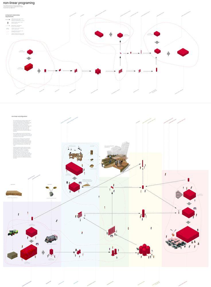 Beautiful analysis drawings