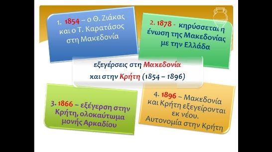 Ιστορία Στ Δημοτικού: Επαναστατικά κινήματα στη Μακεδονία και την Κρήτη.