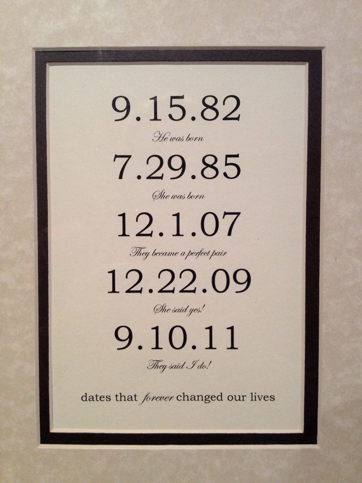 Framed  Matted Custom Date Art Print - Personalized Anniversary Engagement or Wedding Present. Custom Family - Special Dates.  8x10 inch.. $32.99, via Etsy.