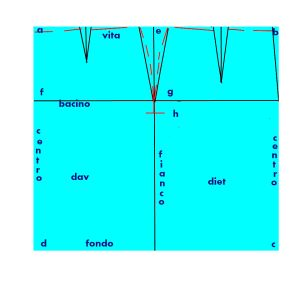 scuola cucito sistema geometrico 1- gonna diritta