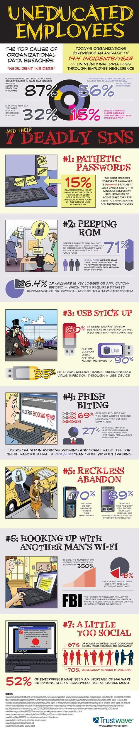 Educate employees about BYOD issues/security