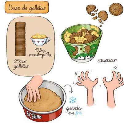 base de cuisine pdf free