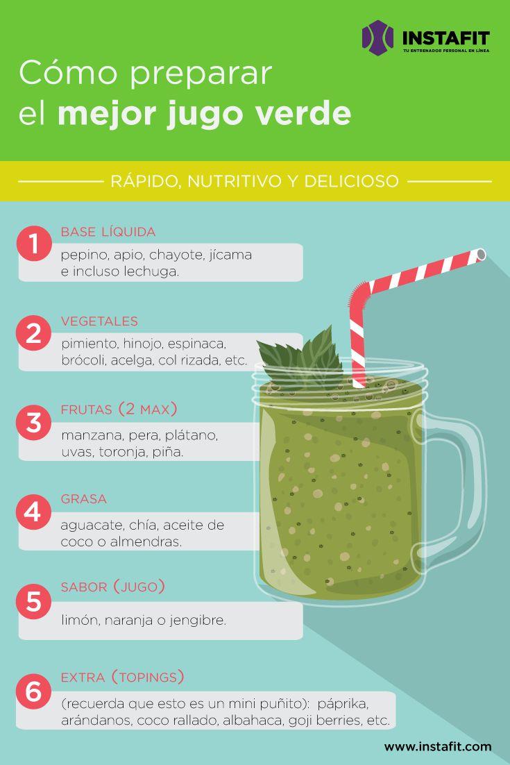 ¿Cómo preparar tu jugo verde?  #nutricion #greenjuice