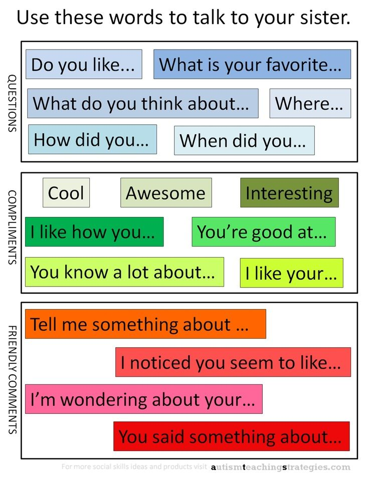 88 best Conversation Social Skills images on Pinterest Social - soft skills list