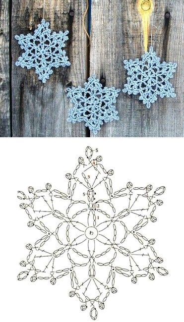 Padrões gratuitos de maravilhosos flocos de neve de malha, para tricotar ...