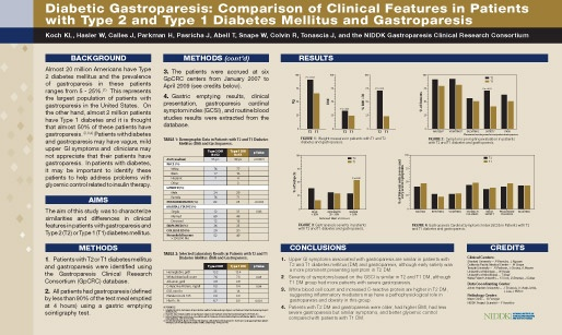 Research Poster | Poster presentations | Pinterest ...