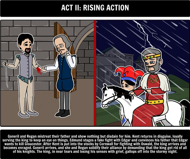 the consequences of ones action in king lear a play by william shakespeare 'king lear' by william shakespeare one of our key texts this week is william shakespeare's tragedy king lear the play play that explore the consequences of.