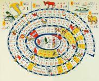 Pedagogia e didattica: un blog: Gioco dell'oca dell'alfabeto (del 1950)