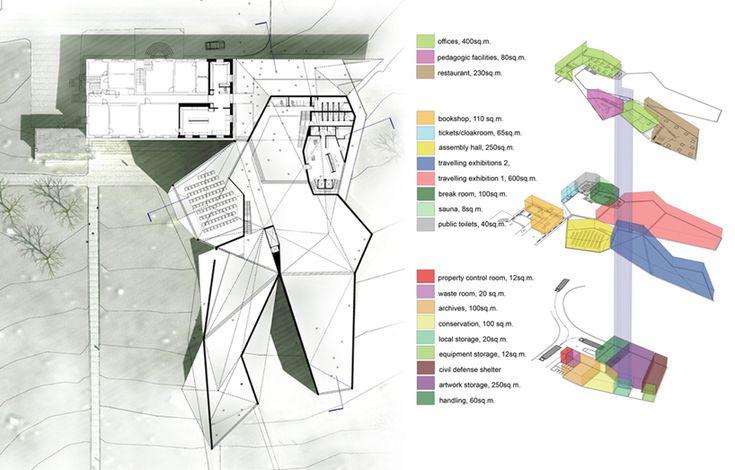 matteo cainer architects: serlachius museum gösta extension