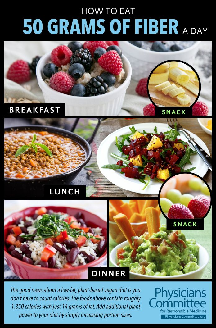 Ready to eat to lose weight? Get started with this high-fiber and easy-to-follow sample one-day meal plan.