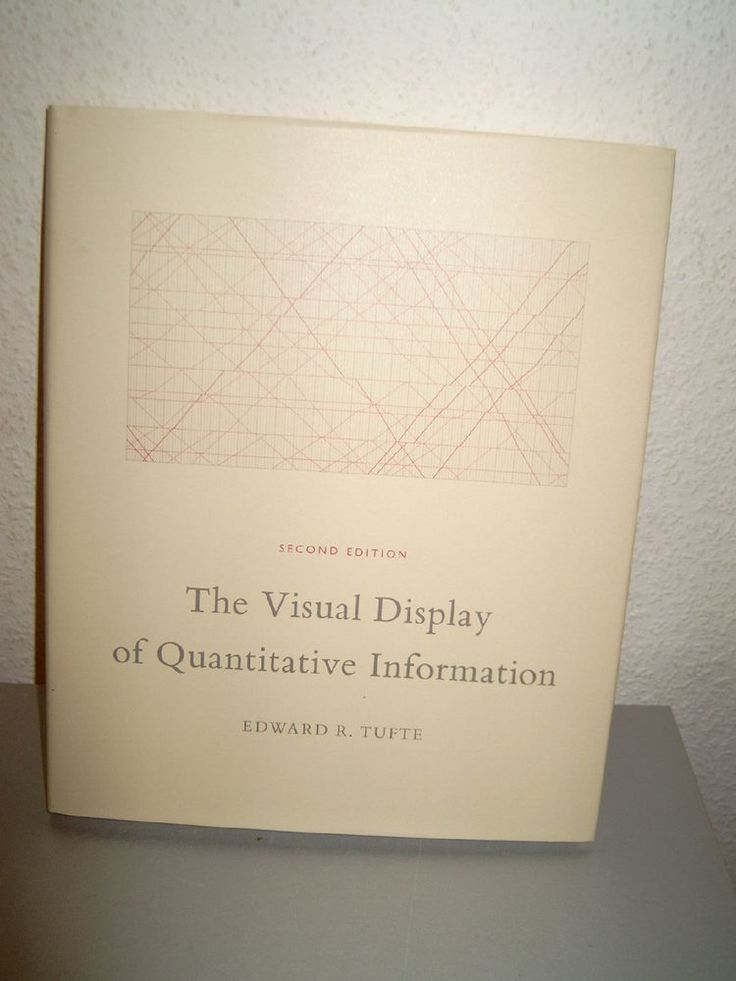 The Visual Display of Quantitative Information Edward R. Tufte