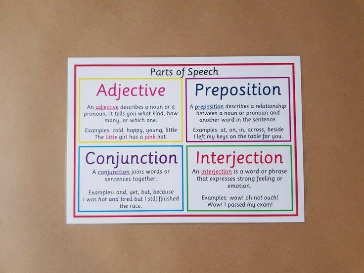 PARTS OF SPEECH & Elements, KS2/KS3 Literacy, phonics