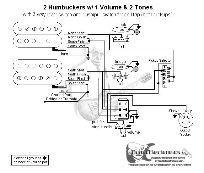 Cool Bulldog Security Diagrams Huge Wire 5 Way Switch Rectangular Bulldog Car Wiring Diagrams Push Pull Volume Pot Wiring Old Three Way Guitar Switch BlueIbanez Rdgr Bass 7 Best Guitarra Elétrica Images On Pinterest | Electric Guitars ..