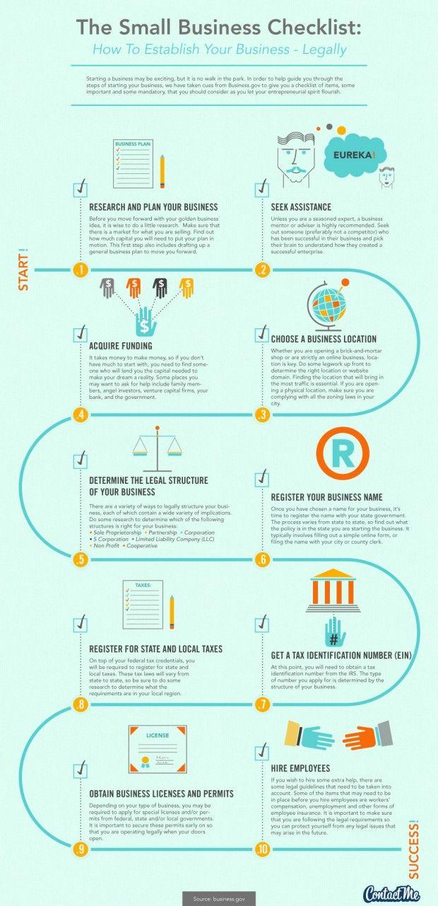 business licenses, establishing a business, infographic, small business, start a business, startup, business name,