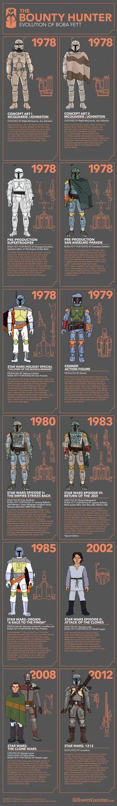 The Bounty Hunter Evolution of Boba Fett #Infographic #StarWars #Entertainment