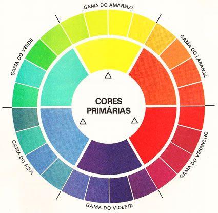 cores frias - Pesquisa do Google