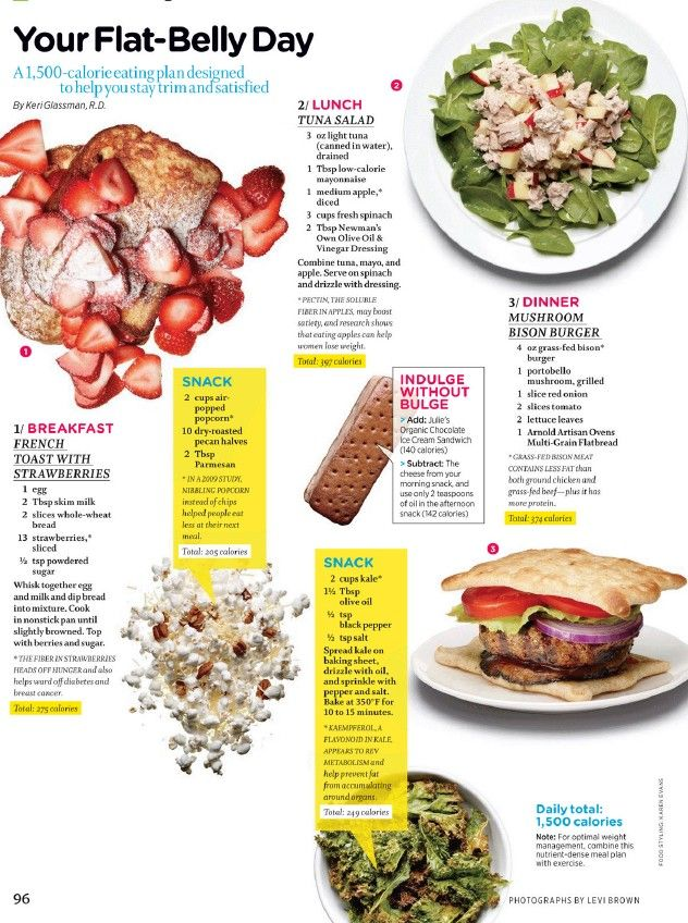 A 1500 Calorie Eating Plan designed to help you stay trim and satisfied