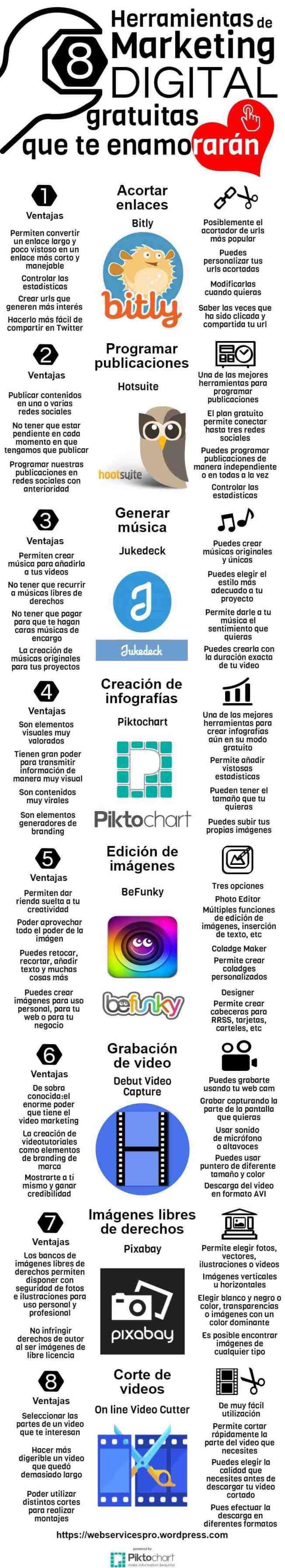 8 Herramientas de marketing digital gratuitas que te enamorarán https://webservicespro.wordpress.com/2016/04/11/8-herramientas-marketinlng-digital-gratuitas/
