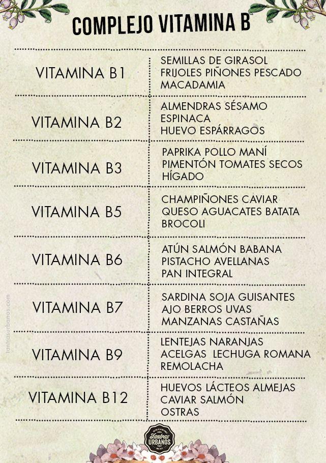 El complejo de vitamina B, así como todas las otras vitaminas son necesarias pero la vitamina B esencial para nuestro ciclo