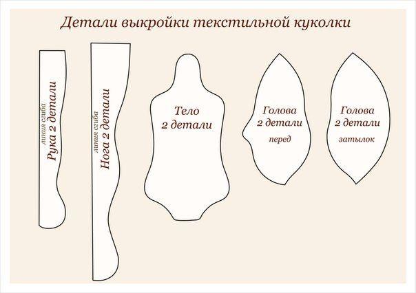 Юлия Проскурина. Авторские текстильные куклы