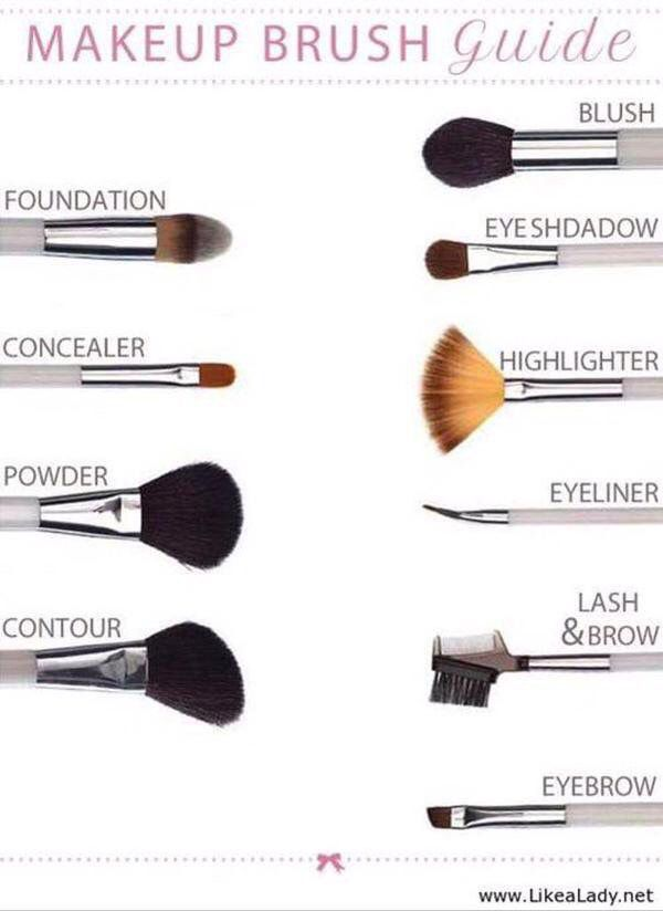 unicorn makeup brushes uses. best thing about these brushes are that they versatile. like the eye brow brush can be used for putting eyeshadow eyeliner. unicorn makeup uses s