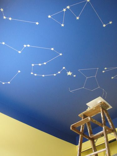 Constellations on the ceiling using glow in the dark stars