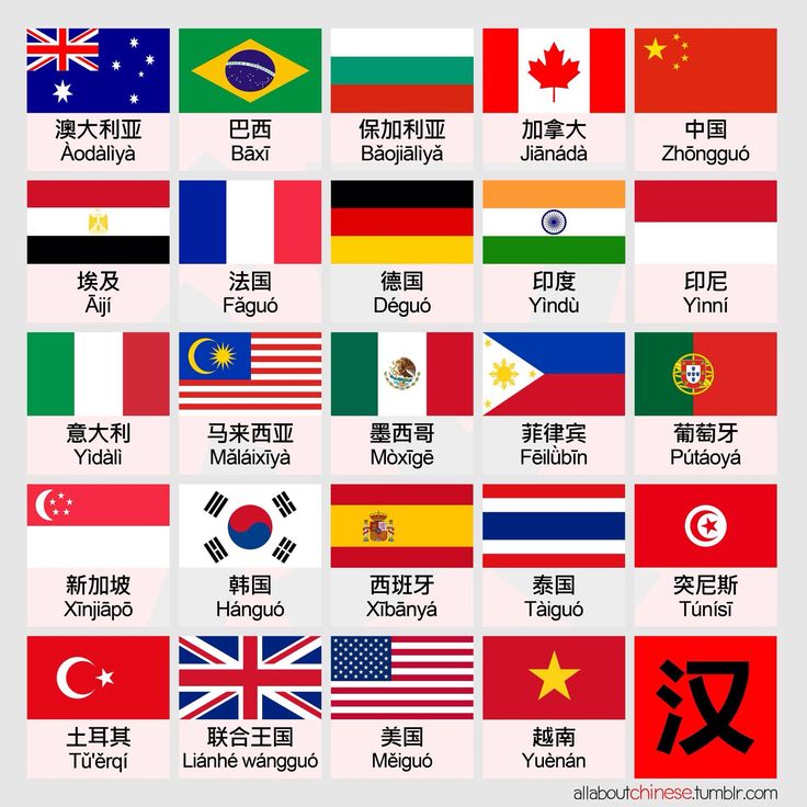 asian countries learn