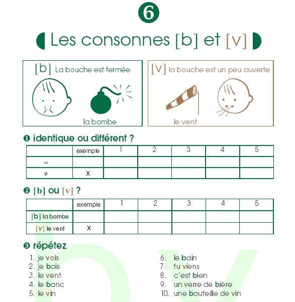 cahier de prononciation française, phonétique FLE, exercices, C.Duflot, M.Tomé