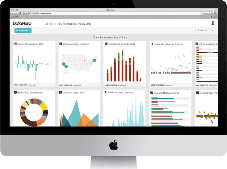 Learn how to quickly create a beautiful Excel dashboards to visualize your data. Plus, automatically keep your dashboard up to date as your data changes.