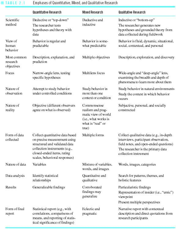 180 Best Studies Images On Pinterest Learning Academic Writing