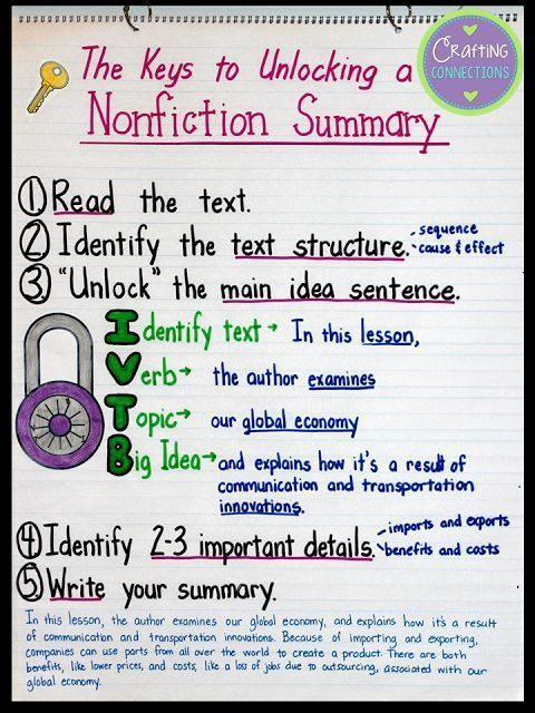 Summarizing Nonfiction Text Anchor Chart- The author modeled how to write a nonfiction summary after reading a social studies lesson from a textbook.