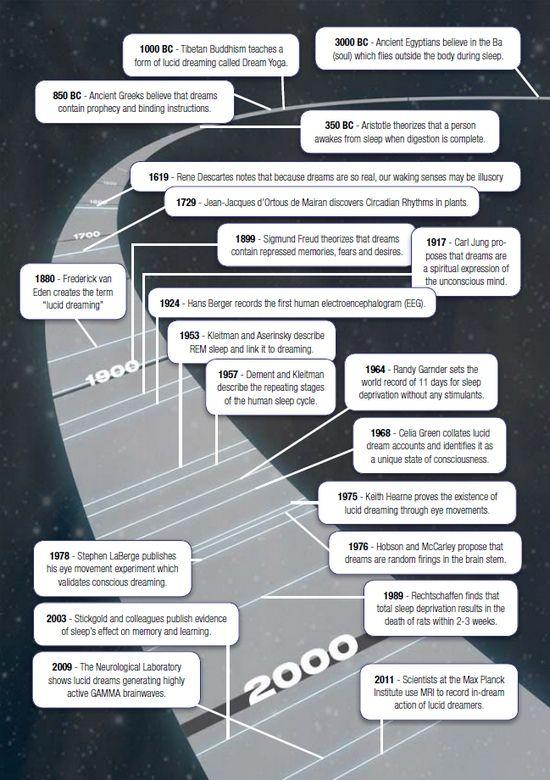philosophy of human evolution pdf