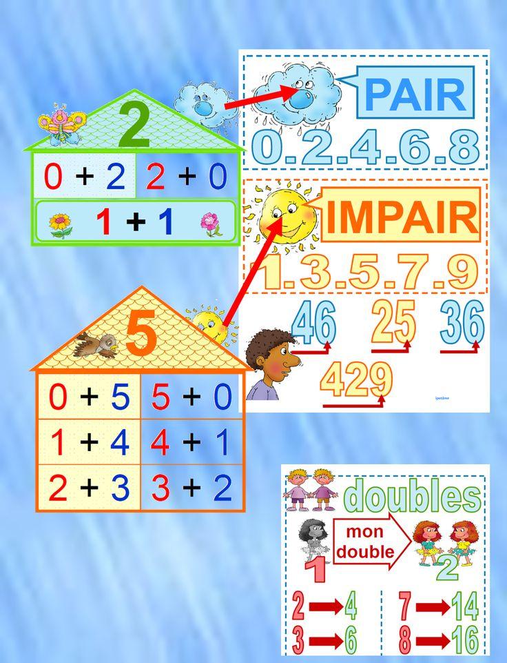IPOTÂME ....TÂME: Affichage calcul, double, pair et impair:
