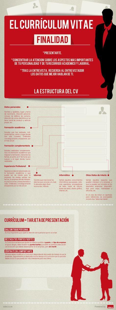12 best Herramientas para tu CV online images on Pinterest ...