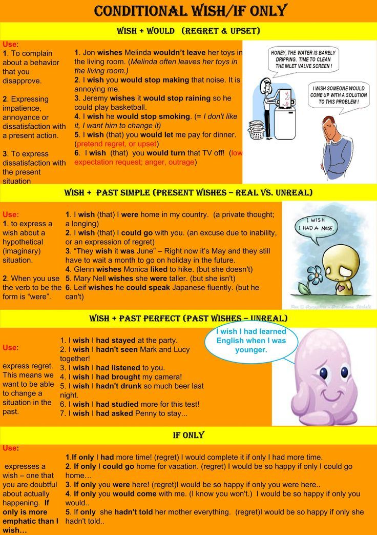 """Conditional """"wish"""" / """"if only""""  #learnenglish"""
