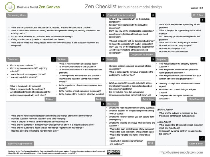 178 best Startup, Product Launch, Business Model, and Solution - business startup checklist