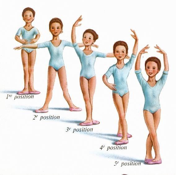 Le cinque posizioni della danza classica.