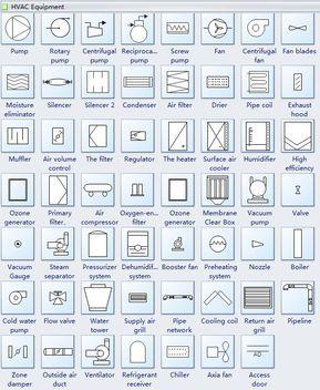 pre drawn hvac plan symbols represent duct pipe vav box. Black Bedroom Furniture Sets. Home Design Ideas